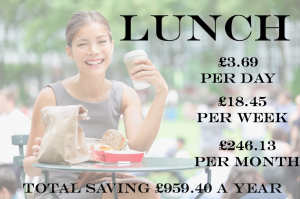 Save money on treats - Lunches